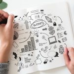 Growth of Business via Digital Marketing